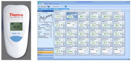 Biobank Monitoring System